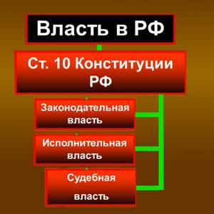 Органы власти Пуровска