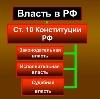 Органы власти в Пуровске